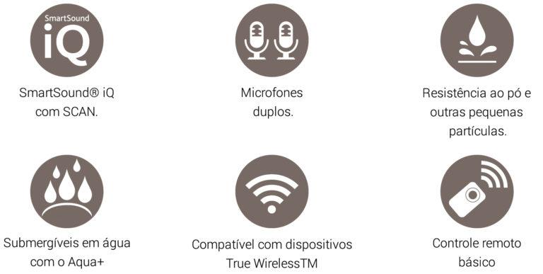 características del implante